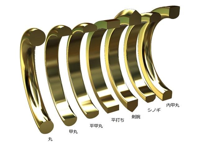 指輪の断面形状の名称