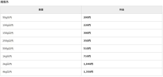 定形郵便規格外の料金表